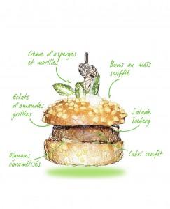 burger_du_moisAVRIL