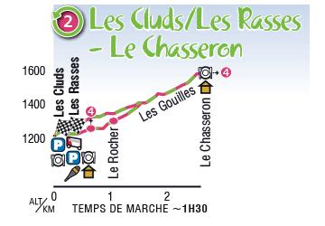 Les-Cluds-Les-Rasses-Le-Chasseron